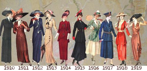 dress-timeline-191-to-1919